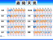 """週間天気 台風24号が列島直撃 来週は""""新たな""""台風の動向注意"""