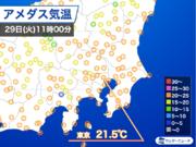 東京は雲多く、暑さおさまる