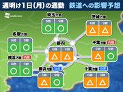 週明けの電車通勤 関東沿岸部中心に風の影響も