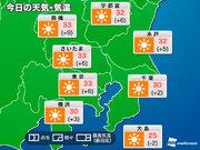 今日1日(月)は、東京など関東は台風一過で30℃超えの真夏日予想