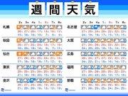 週間天気予報 台風と暑さ・寒さが今週のポイント