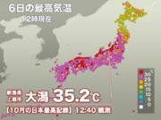 新潟県で35℃超 平成最後の猛暑日か