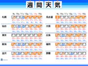 週間天気 週中頃は広く傘の出番