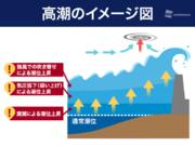 台風19号接近 東京湾で高潮被害の懸念