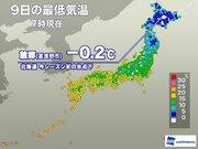 北海道で今季初の氷点下を観測 今季一番の冷え込みに