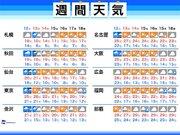 週間天気 三連休初日は台風19号が接近・上陸 早急に対策を