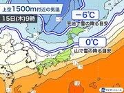 北海道は平地でも雪が混じる可能性 15日(木)頃をピークに寒気が南下
