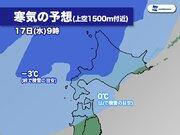 16日(火)~17日(水) 北海道の峠道では積雪の可能性も
