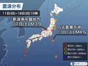週刊地震情報 2020.10.18 17日(土)新潟県で震度3の地震 中越地震の震源域の南西で発生