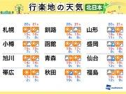 今週末の天気(北日本編) 日曜日は絶好の紅葉狩り日和