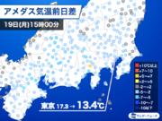 太平洋側は雨で空気ヒンヤリ 東京は午後になって15℃を下回る寒さに