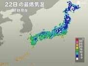 東京都心で今季最低気温を更新 盛岡では初霜を観測