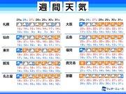 週間天気予報 明日は大雨注意 週明けは秋晴れに期待