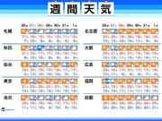 週間天気 秋晴れは束の間 週末は各地で強雨注意