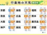 今週末の天気(西日本編) 日本シリーズは雨の心配なし!