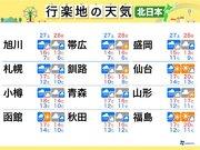 今週末の天気(北日本編) 紅葉狩りは日曜日までお預け