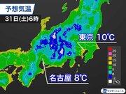 週末は東京や名古屋で10℃下回る可能性 朝晩は暖房が欠かせず