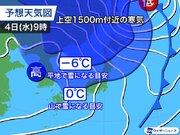 来週は札幌でも初雪の可能性高く 冬用タイヤの準備は早めに