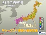 東海、関東は冷たい雨 今季一番の寒い一日に