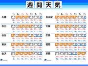 週間天気 冬型の気圧配置で北日本中心に荒天続く
