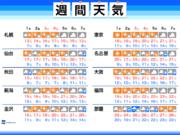 週間天気予報 11月初週は各地で秋晴れに