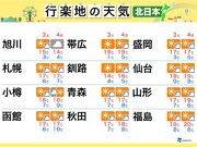 今週末の天気(北日本編) 絶好の紅葉狩り日和に!