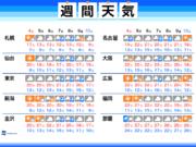 週間天気予報 来週は曇りや雨の日が多い予想