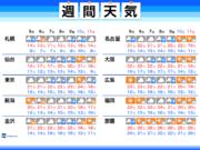 週間天気予報 曇りや雨の日多く、気温は高め