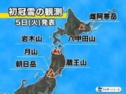 本州の山でも次々に雪化粧 蔵王や岩木山などで初冠雪発表