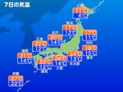 明日は冬の訪れを感じさせない立冬 大阪は夏日の可能性も