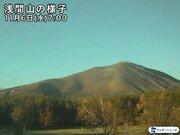 浅間山の噴火警戒レベル1に引き下げ