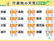 今週末の天気(西日本編) 七五三のお参りは晴天の下で