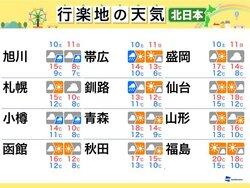画像:今週末の天気(北日本編) 七五三のお参りは雨具の準備を