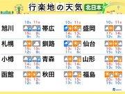 今週末の天気(北日本編) 七五三のお参りは雨具の準備を