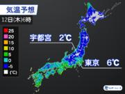 東京は明日朝6℃まで冷え込む 3日続けて今季最低を更新か