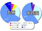 雨の西日本はヒンヤリ… 鹿児島は今季初めて20℃に届かず