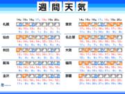 週間天気予報 北海道いよいよ初雪か