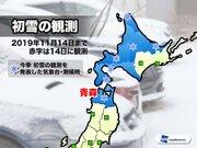 青森で初雪を観測 本州では今季初めて