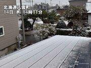 札幌は今季初の氷点下 北海道各地で雪が強まる
