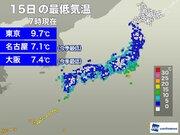 大阪や名古屋など今朝は各地で今季一番の冷え込みに