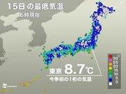 今朝は東京都心で今季初めて10℃を下回る気温に 3番目に遅い記録タイ
