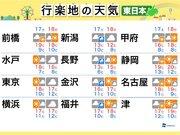 今週末の天気(東日本編) 太平洋側のお出かけは土曜日がおすすめ