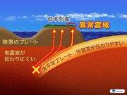 東海道南方沖の深発地震で異常震域 南海トラフ巨大地震とは別系統