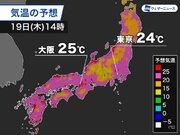 大阪は25℃の夏日予想 東京も最高気温24℃と季節外れの暖かさ続く