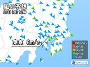 東京は木枯らし1号の可能性 昨日より気温大幅ダウン