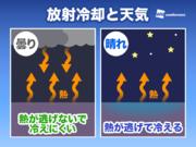 明日21日(木)朝は、東京などで今季一番の冷え込みに
