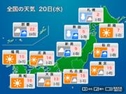 今日20日(水)の天気 関東は冬の寒さ 北日本日本海側は暴風雪に警戒