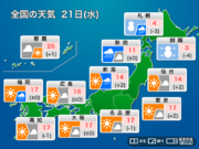今日21日(水)の天気 低気圧通過で北日本は雪や雨 西日本も下り坂