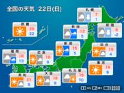 明日22日(日)の天気 関東は晴天続くが北日本や西日本で雨降りだす