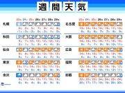 週間天気 三連休は今季一番の寒気に注意